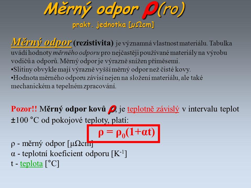 Měrný odpor ρ(ro) prakt. jednotka [µΩcm]